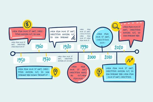 Infografika osi czasu ręcznie rysowane stylu Darmowych Wektorów