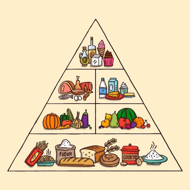 Infografika Piramidy Zdrowych Owoców I Warzyw Darmowych Wektorów
