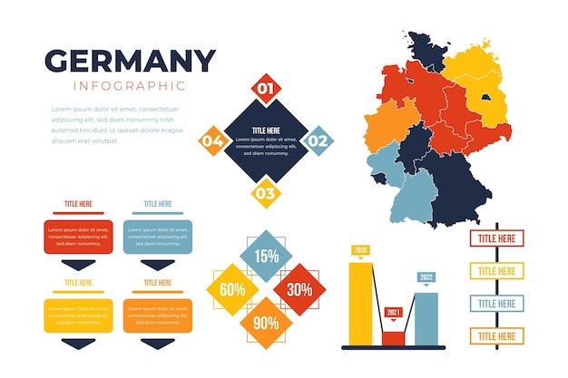Infografika Płaskiej Mapy Niemiec Darmowych Wektorów