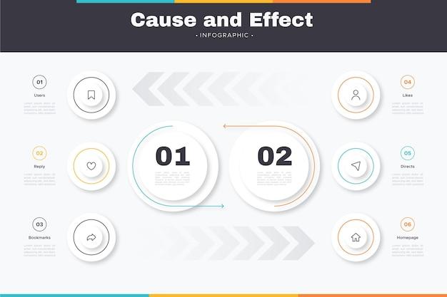 Infografika Przyczynowo-skutkowa W Płaskiej Konstrukcji Darmowych Wektorów