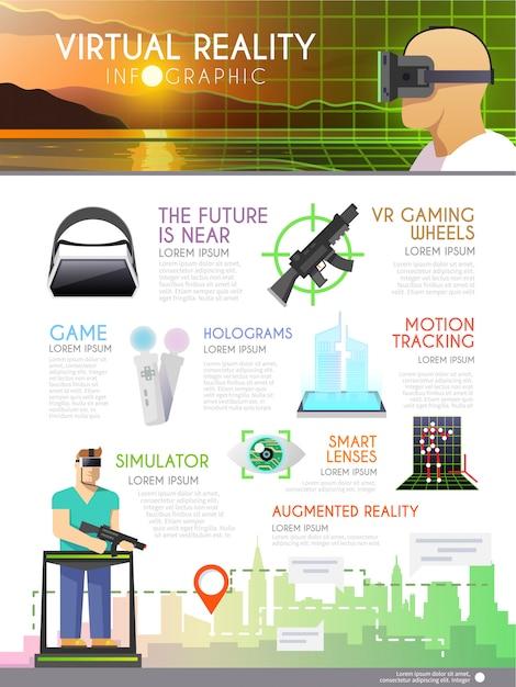 Infografika Reklamowa Na Temat Rzeczywistości Wirtualnej, Hologramów, Gier Wideo, Rzeczywistości Rozszerzonej. Premium Wektorów