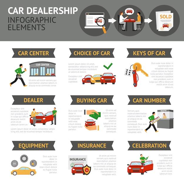 Infografika Samochodów Darmowych Wektorów