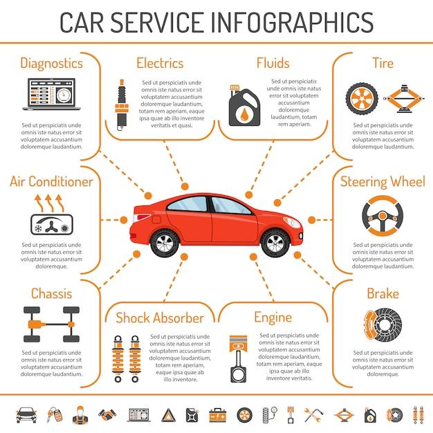 Infografika serwisu samochodowego Premium Wektorów
