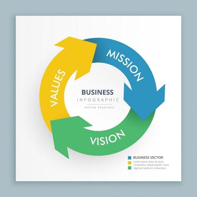 Infografika Strzałki Z Danych Biznesowych Darmowych Wektorów
