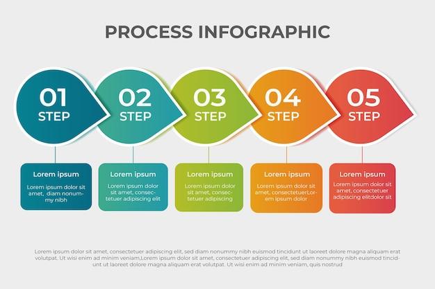 Infografika Styl Gradientu Procesu Darmowych Wektorów