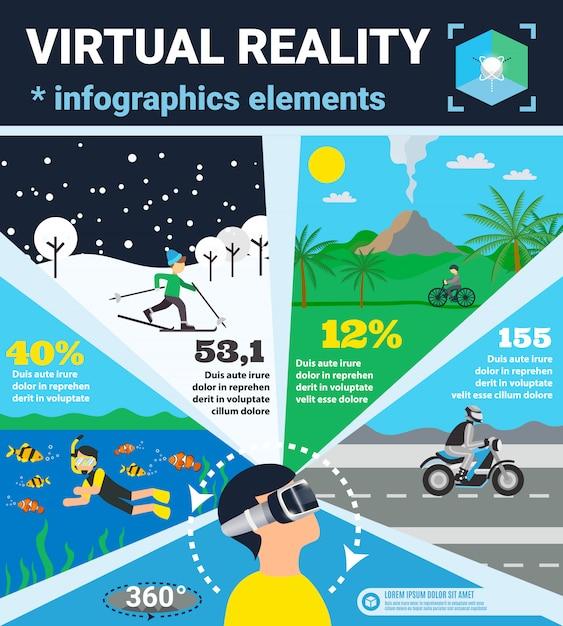 Infografika wirtualnej rzeczywistości Darmowych Wektorów