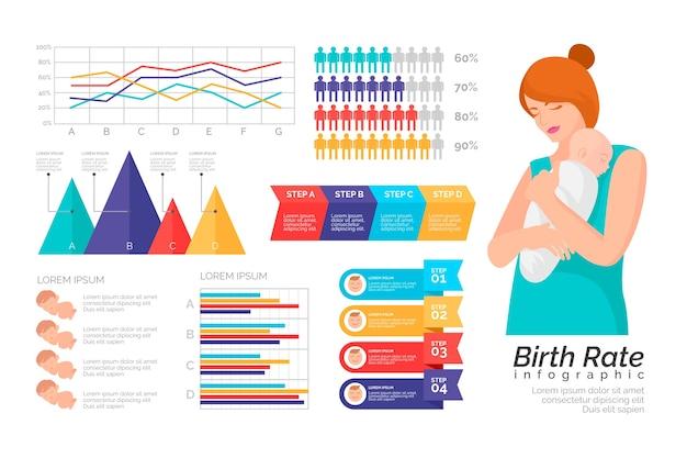 Infografika Wskaźnika Urodzeń Z Ciążą Darmowych Wektorów