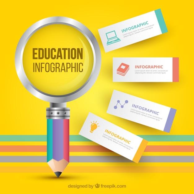 Infografika z różnymi opcjami do spraw szkolnictwa Darmowych Wektorów