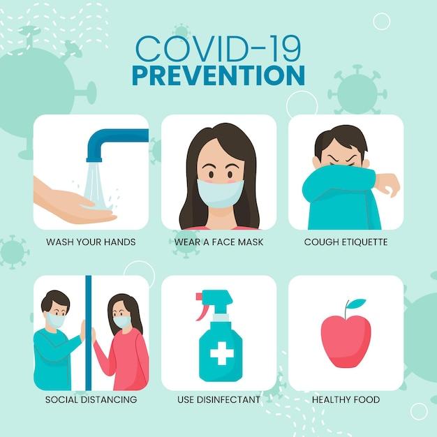 Infografika Zapobiegania Koronawirusa Darmowych Wektorów