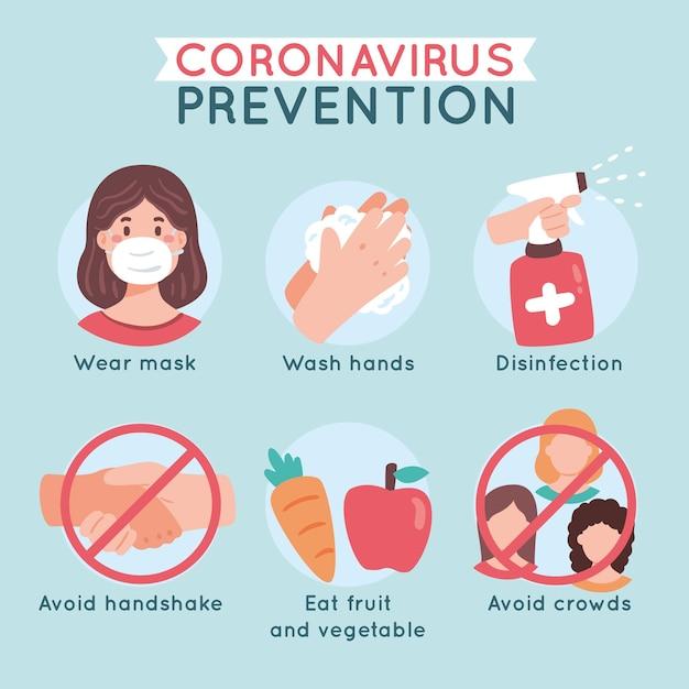 Infografika Zapobiegania Koronawirusów Jeść Zdrowo Darmowych Wektorów