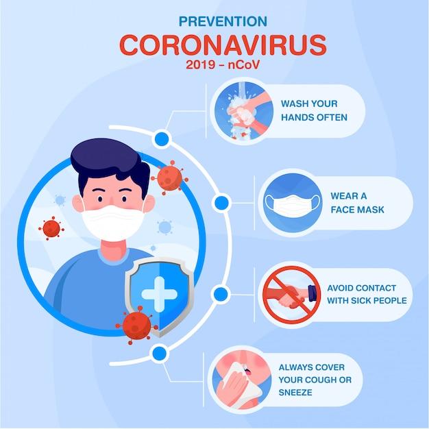 Infografika Ze Szczegółowymi Informacjami Na Temat Zapobiegania Koronawirusowi Z Mężczyzną Noszącym Maskę I Tarczę Chroń Wirusa W Płaskim świecie Wirus Corona I Koncepcja Wybuchu I Ataku Pandemicznego Covid-19. Premium Wektorów