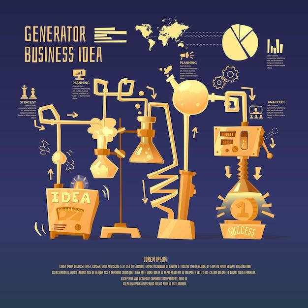 Infografiki Biznesowe Na Temat Pomysłów I Zysków. Tabela Chemiczna Z Probówkami, Kolbami I Urządzeniami W Stylu Kreskówki. Premium Wektorów
