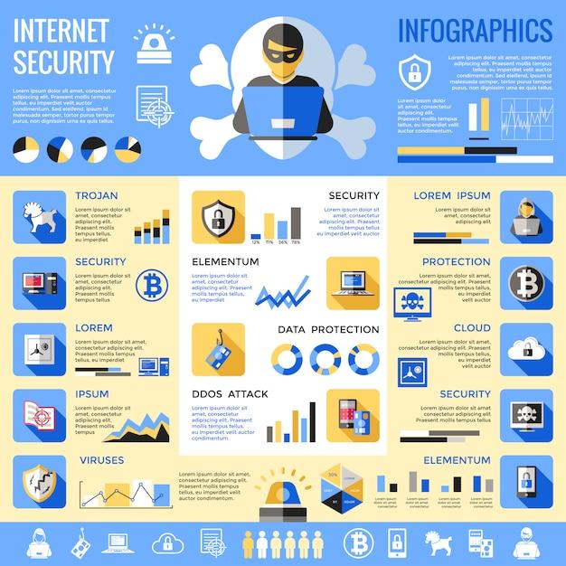 Infografiki Dotyczące Bezpieczeństwa W Internecie Darmowych Wektorów