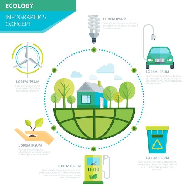 Infografiki Ekologii Planety Darmowych Wektorów