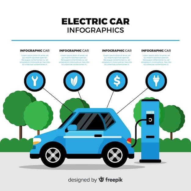 Infografiki Elektryczne Samochodu Darmowych Wektorów