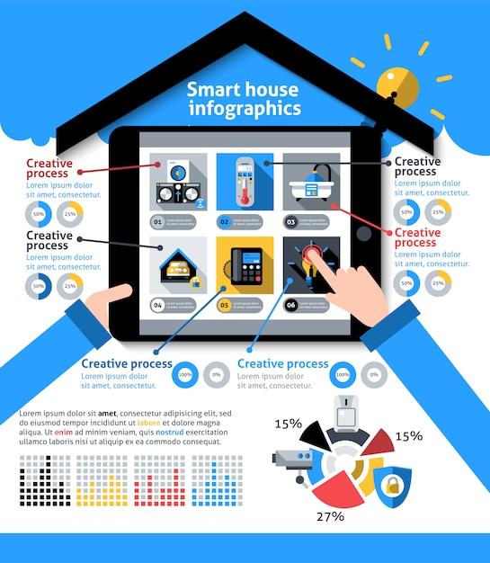 Infografiki inteligentnego domu Darmowych Wektorów