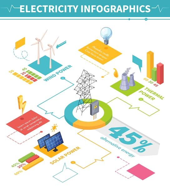 Infografiki izometryczne energii elektrycznej z kompozycjami obrazów przedstawiającymi tradycyjne i różne schematy produkcji energii z ilustracji wektorowych tekstu Darmowych Wektorów
