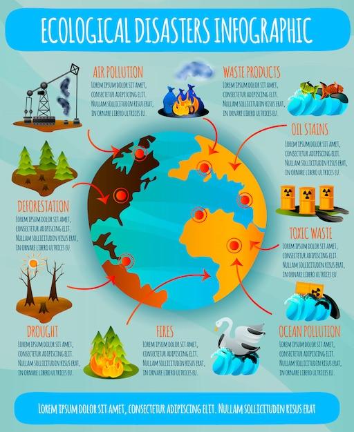 Infografiki Katastrof Ekologicznych Darmowych Wektorów