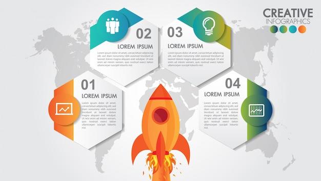 Infografiki koła startowego z 4 opcjami uruchomienia rakiety i stylizowaną mapą świata Premium Wektorów
