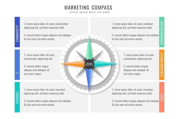 Infografiki Kompasu W Płaskiej Konstrukcji Premium Wektorów