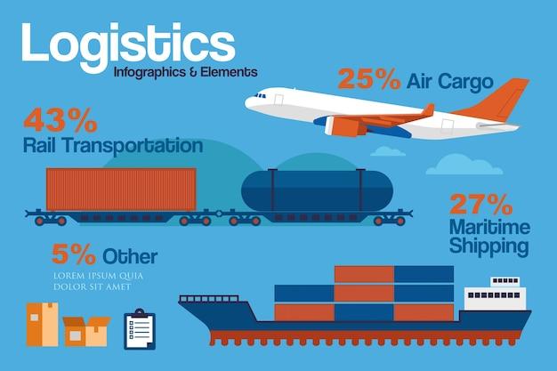 Infografiki logistyczne i wysyłki. Premium Wektorów