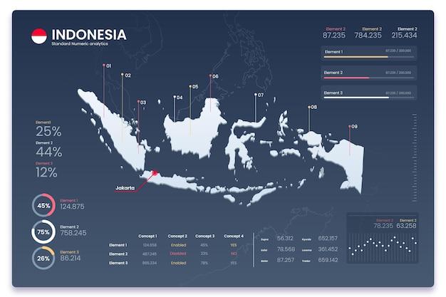 Infografiki Mapy Gradientu Indonezji Darmowych Wektorów