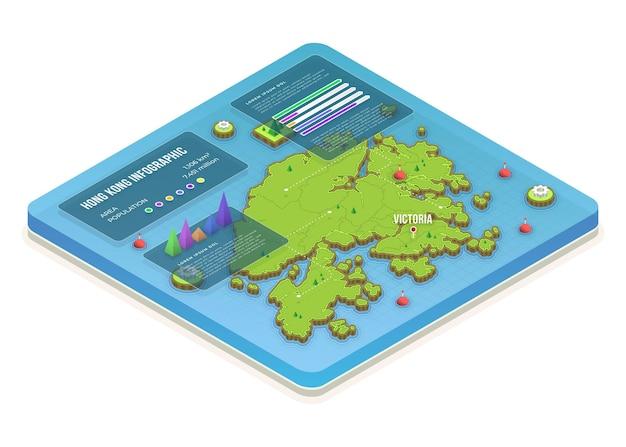 Infografiki Mapy Izometrycznej Hongkongu Darmowych Wektorów