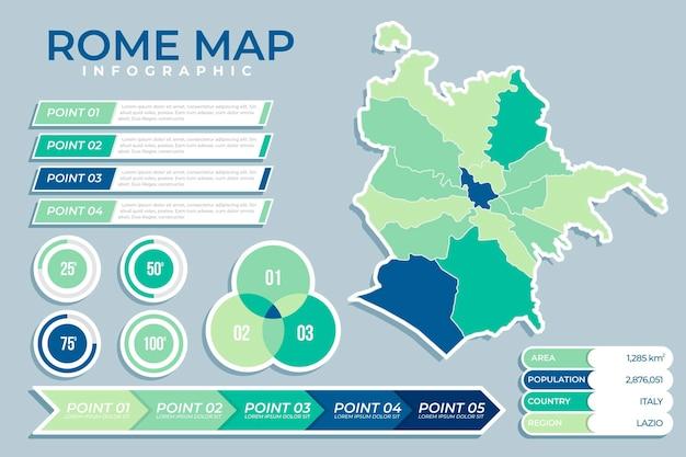 Infografiki Mapy Płaski Rzym Darmowych Wektorów