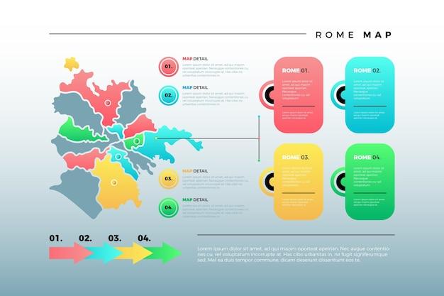 Infografiki Mapy Rzymu Darmowych Wektorów