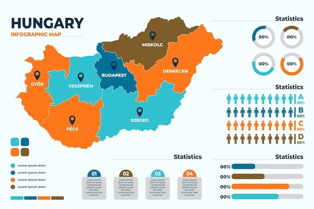Infografiki Mapy Węgier Darmowych Wektorów