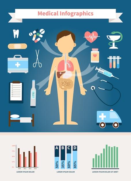 Infografiki Opieki Zdrowotnej I Medycznej. Postać Ludzka Z Narządami Wewnętrznymi I Wyrobami Medycznymi Darmowych Wektorów