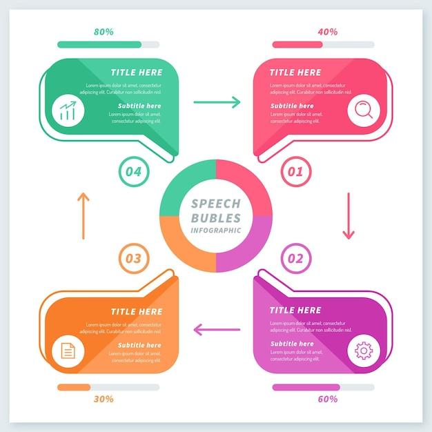 Infografiki Płaskie Bubly Mowy Premium Wektorów