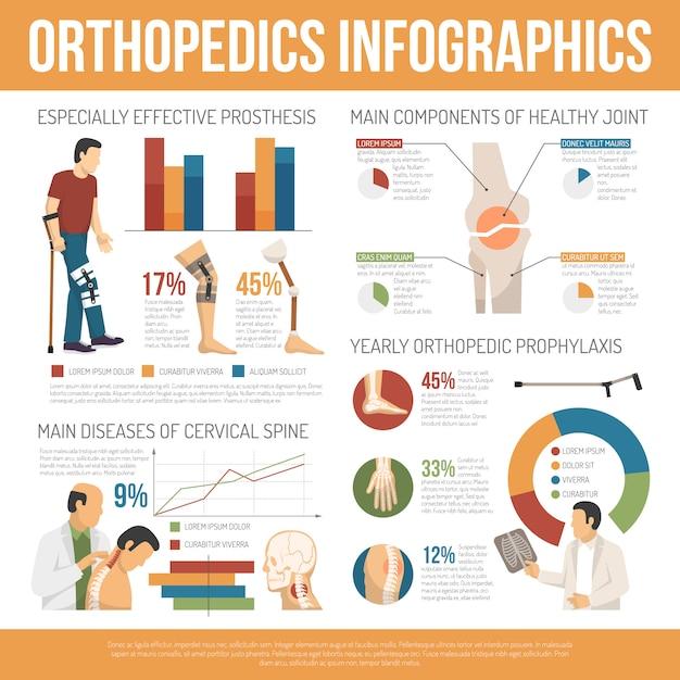 Infografiki Płaskie Ortopedii Darmowych Wektorów
