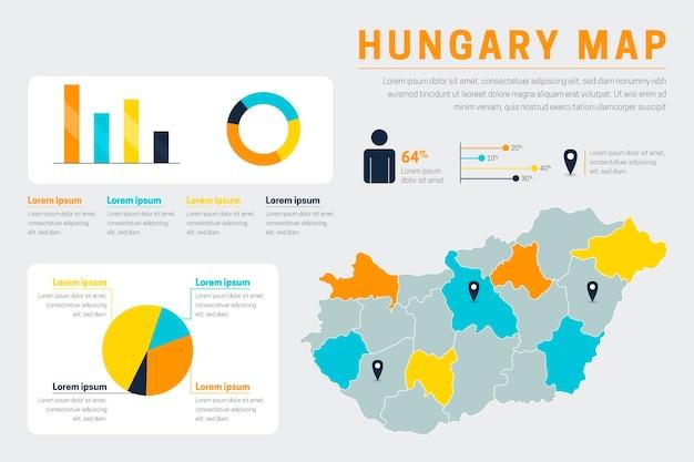 Infografiki Płaskiej Mapy Węgier Darmowych Wektorów