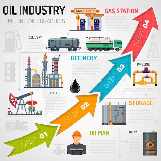 Infografiki Przemysłu Naftowego Premium Wektorów