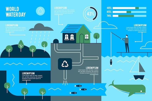 Infografiki światowego Dnia Wody Darmowych Wektorów