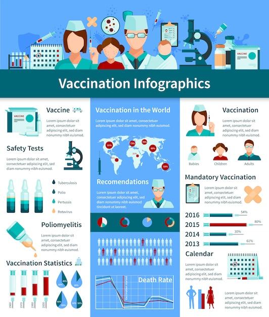 Infografiki szczepień z informacjami o wykresach testów bezpieczeństwa obowiązkowych szczepionek Darmowych Wektorów