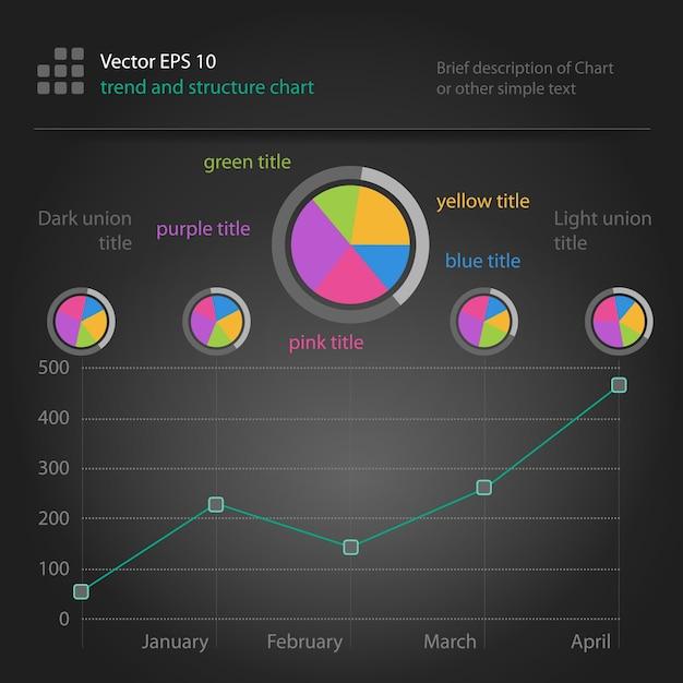 Infografiki, Wykres Trendów I Struktury Z Ciastami Darmowych Wektorów