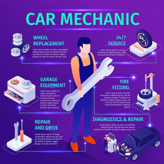 Infographic mechanik i samochodu naprawy szablon Premium Wektorów