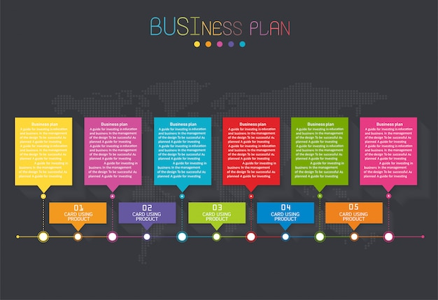 Infographic szablon używać w projekcie lub edukaci Premium Wektorów