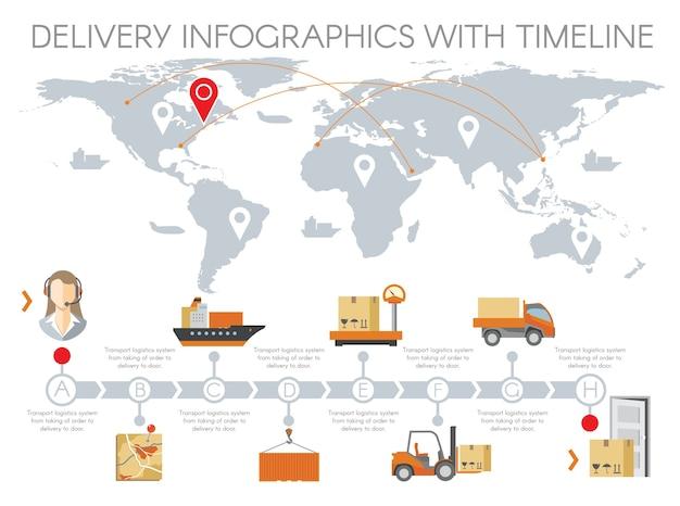 Informacje O Dostawie Z Osią Czasu. Magazyn Zarządzania, Logistyka Biznesowa, Płaska Konstrukcja Usługi Transportowej. Darmowych Wektorów