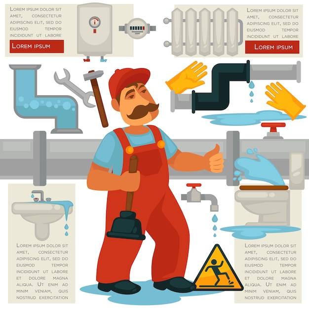 Instalacja wodno-kanalizacyjna w łazience lub kuchni Premium Wektorów