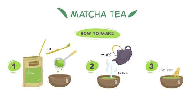 Instrukcja Przygotowania Herbaty Matcha Premium Wektorów