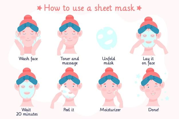 Instrukcje Dotyczące Maski W Płacie Darmowych Wektorów