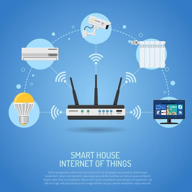 Inteligentny Dom I Internet Rzeczy Z Routerem Steruje Urządzeniami Przez Internet Premium Wektorów