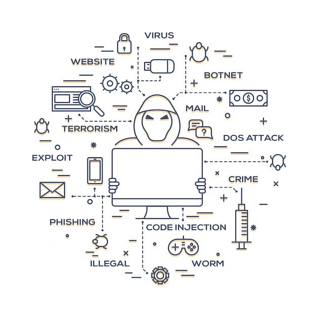 Internetowe Ataki Komputerowe, Phising I Oszustwo Heck Koncepcji, Haker Ilustracji. Tło Fin-tech (technologia Finansowa). Styl 3d. Premium Wektorów