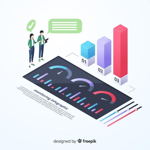 Isometric kolorowy monitorowanie infographic szablon Darmowych Wektorów