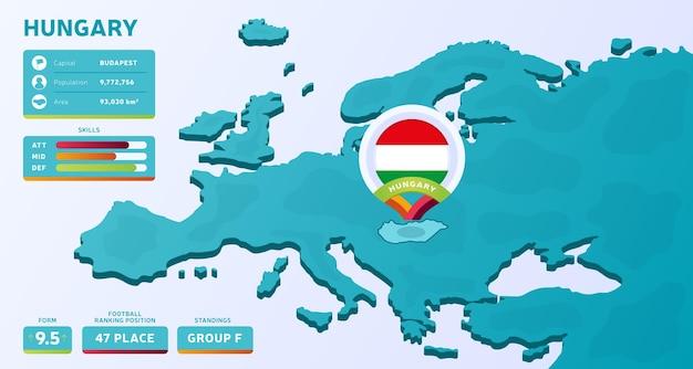 Izometryczna Mapa Kraju Węgier Premium Wektorów