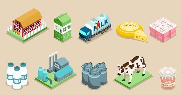 Izometryczne Elementy Fabryki Mleczarskiej Zestaw Z Butelkami Do Pakowania Farmy Puszki Produkty Mleczne Ciężarówka Roślin Krowy Na Białym Tle Darmowych Wektorów