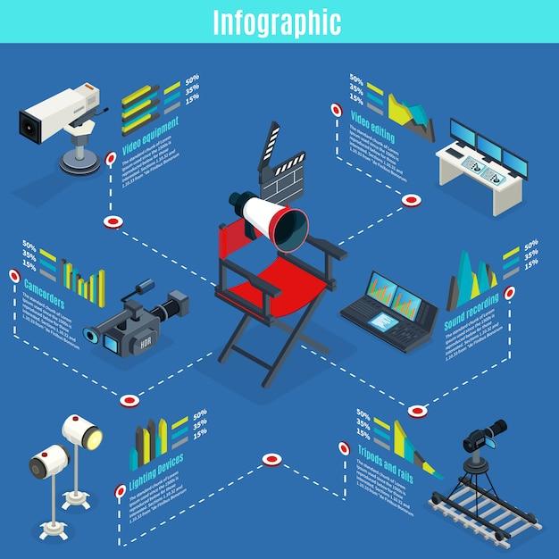 Izometryczne Infografiki Urządzeń Telewizyjnych I Kinowych Z Megafonem Klapy Kamery Darmowych Wektorów